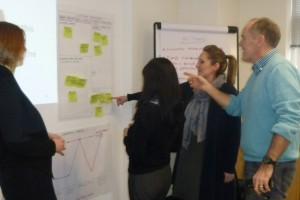 Training Bytesize value proposition workshop